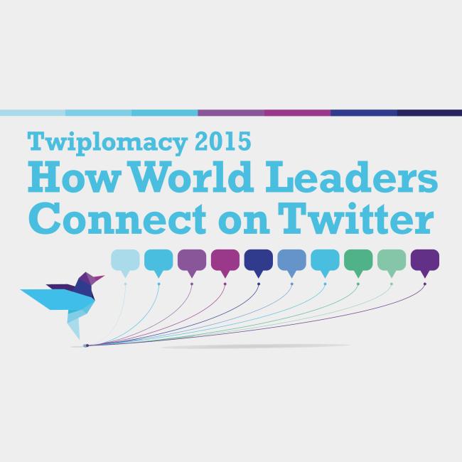 """""""Twiplomacy 2015"""" - die Twitter-Studie von Burson-Marsteller"""