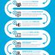 E&P mit Burson Marsteller: 8 Schritte, um deine Twitter Community auszubauen