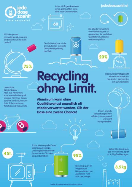 jede-dose-zaehlt_infografik