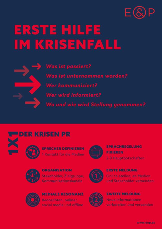 E&P_infografik_Krisen PR
